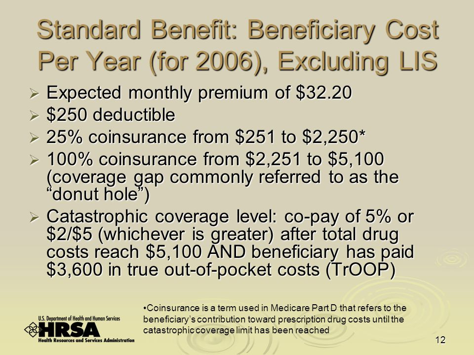 12 Standard Benefit: Beneficiary Cost Per Year (for 2006), Excluding LIS  Expected monthly premium of $32.20  $250 deductible  25% coinsurance from $251 to $2,250*  100% coinsurance from $2,251 to $5,100 (coverage gap commonly referred to as the donut hole )  Catastrophic coverage level: co-pay of 5% or $2/$5 (whichever is greater) after total drug costs reach $5,100 AND beneficiary has paid $3,600 in true out-of-pocket costs (TrOOP) Coinsurance is a term used in Medicare Part D that refers to the beneficiary's contribution toward prescription drug costs until the catastrophic coverage limit has been reached