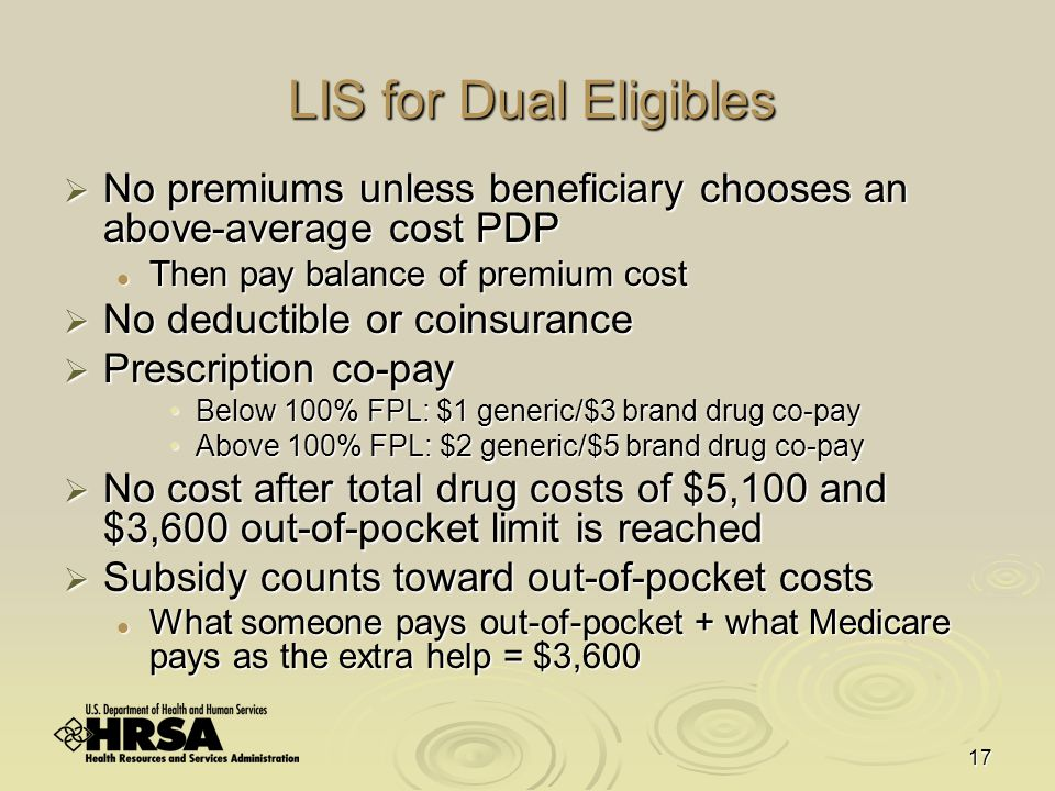 17 LIS for Dual Eligibles  No premiums unless beneficiary chooses an above-average cost PDP Then pay balance of premium cost Then pay balance of premium cost  No deductible or coinsurance  Prescription co-pay Below 100% FPL: $1 generic/$3 brand drug co-payBelow 100% FPL: $1 generic/$3 brand drug co-pay Above 100% FPL: $2 generic/$5 brand drug co-payAbove 100% FPL: $2 generic/$5 brand drug co-pay  No cost after total drug costs of $5,100 and $3,600 out-of-pocket limit is reached  Subsidy counts toward out-of-pocket costs What someone pays out-of-pocket + what Medicare pays as the extra help = $3,600 What someone pays out-of-pocket + what Medicare pays as the extra help = $3,600