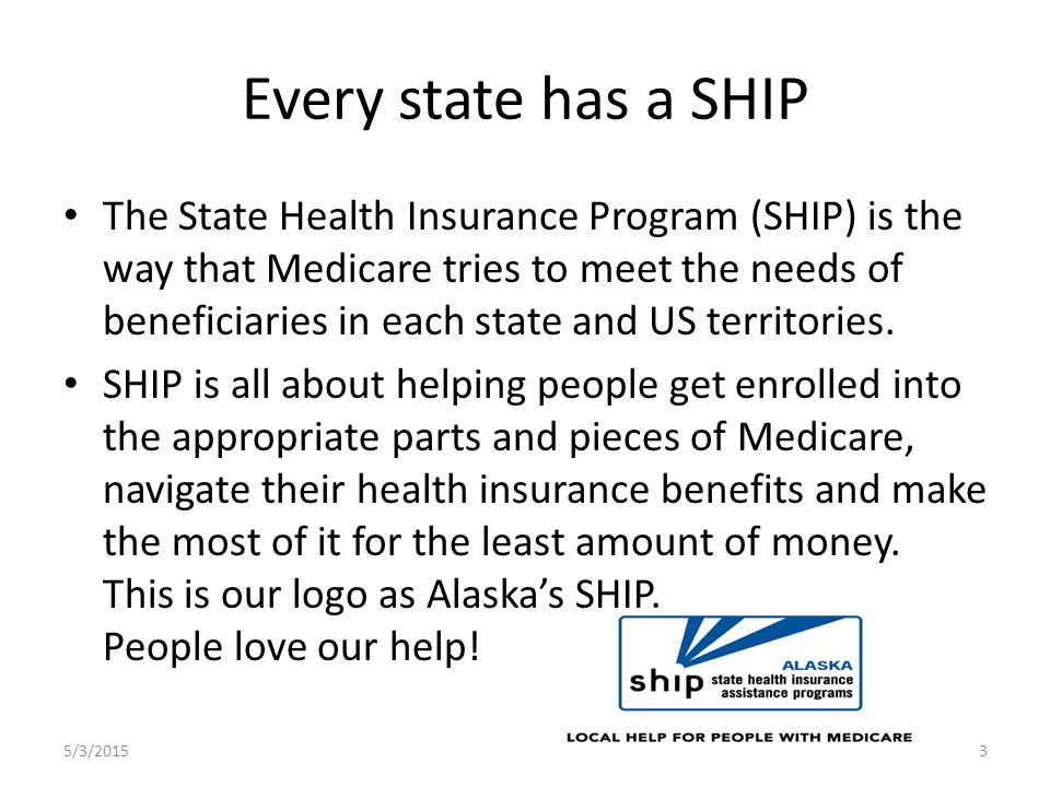 Every state has a SHIP 5/3/20153 The State Health Insurance Program (SHIP) is the way that Medicare tries to meet the needs of beneficiaries in each state and US territories.