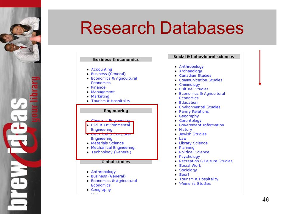 46 Research Databases