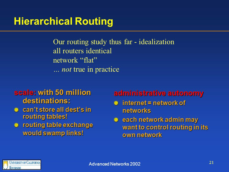 Advanced Networks 2002 21 Hierarchical Routing scale: with 50 million destinations: can't store all dest's in routing tables.