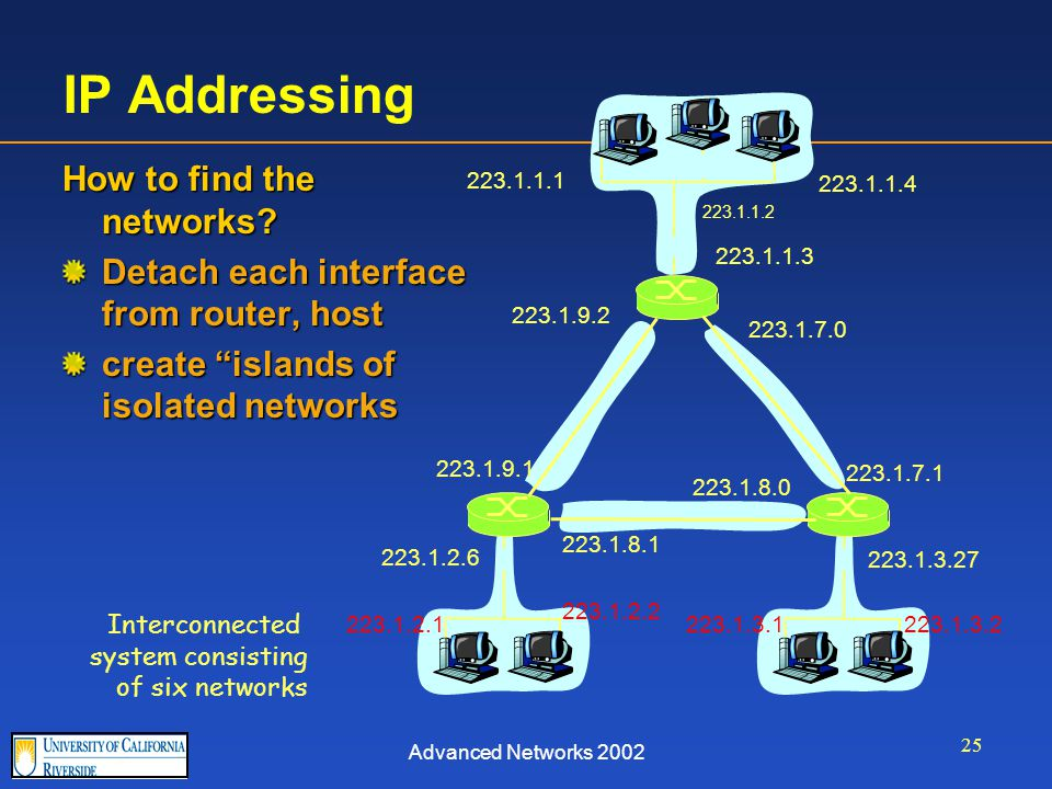 Advanced Networks 2002 25 IP Addressing How to find the networks.