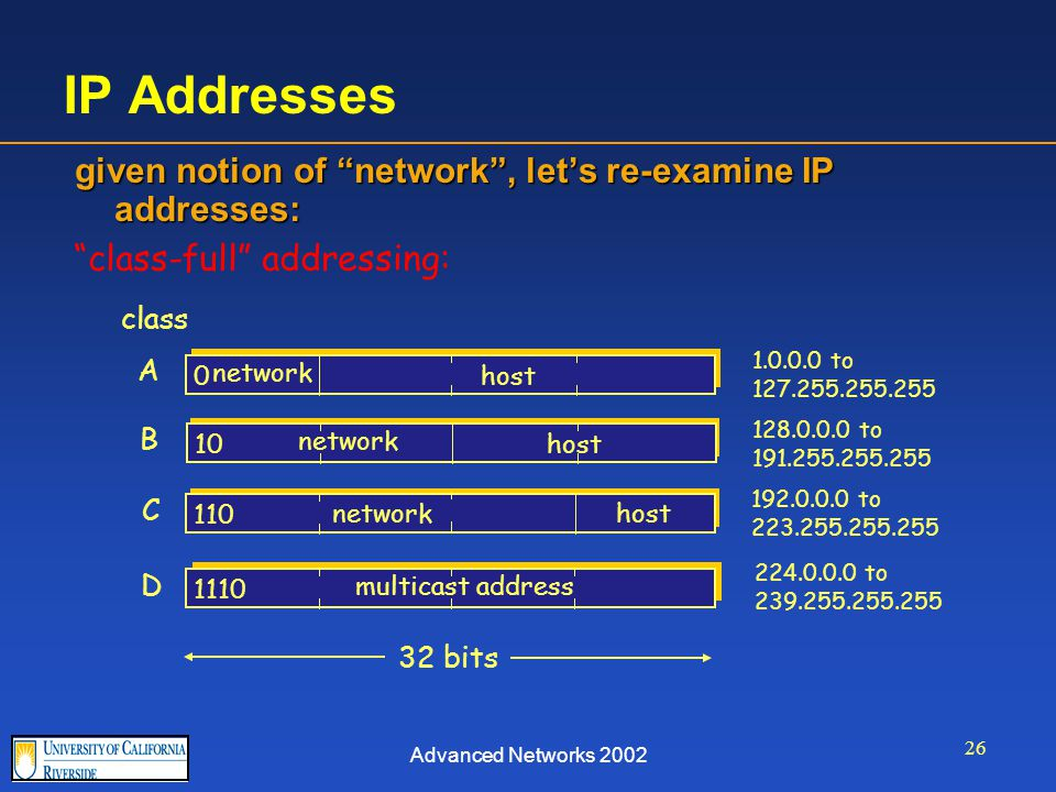 Advanced Networks 2002 26 IP Addresses 0 network host 10 network host 110 networkhost 1110 multicast address A B C D class 1.0.0.0 to 127.255.255.255 128.0.0.0 to 191.255.255.255 192.0.0.0 to 223.255.255.255 224.0.0.0 to 239.255.255.255 32 bits given notion of network , let's re-examine IP addresses: class-full addressing: