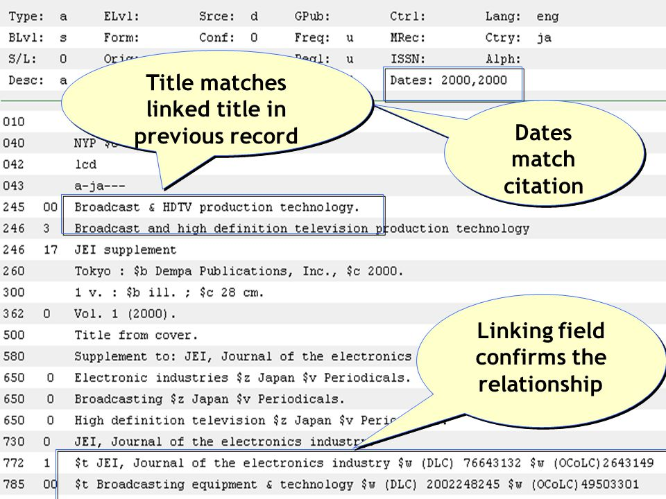Dates match citation Linking field confirms the relationship Title matches linked title in previous record