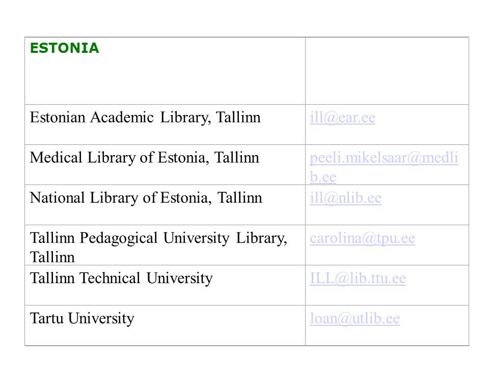ESTONIA Estonian Academic Library, Tallinnill@ear.ee Medical Library of Estonia, Tallinnpeeli.mikelsaar@medli b.ee National Library of Estonia, Tallinnill@nlib.ee Tallinn Pedagogical University Library, Tallinn carolina@tpu.ee Tallinn Technical UniversityILL@lib.ttu.ee Tartu Universityloan@utlib.ee