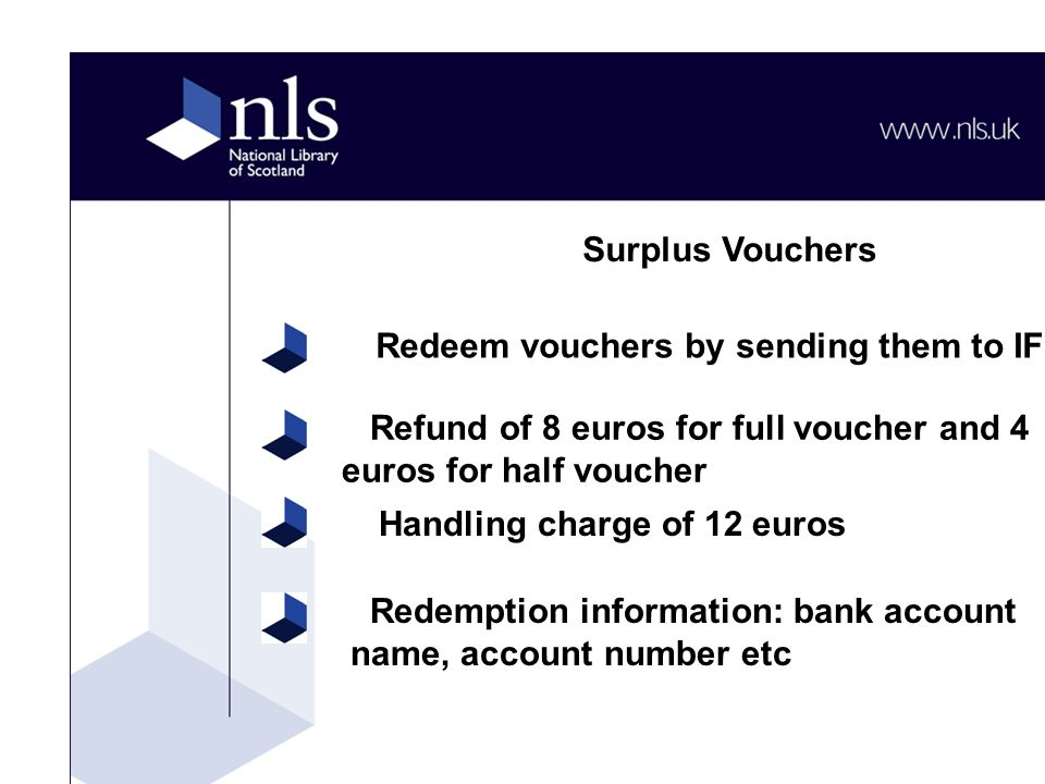 Refund of 8 euros for full voucher and 4 euros for half voucher Handling charge of 12 euros Redemption information: bank account name, account number etc Redeem vouchers by sending them to IFLA HQ Surplus Vouchers