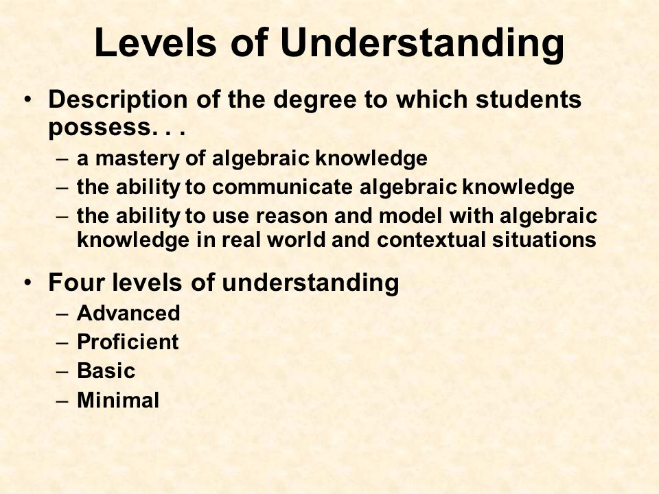 Levels of Understanding Description of the degree to which students possess...