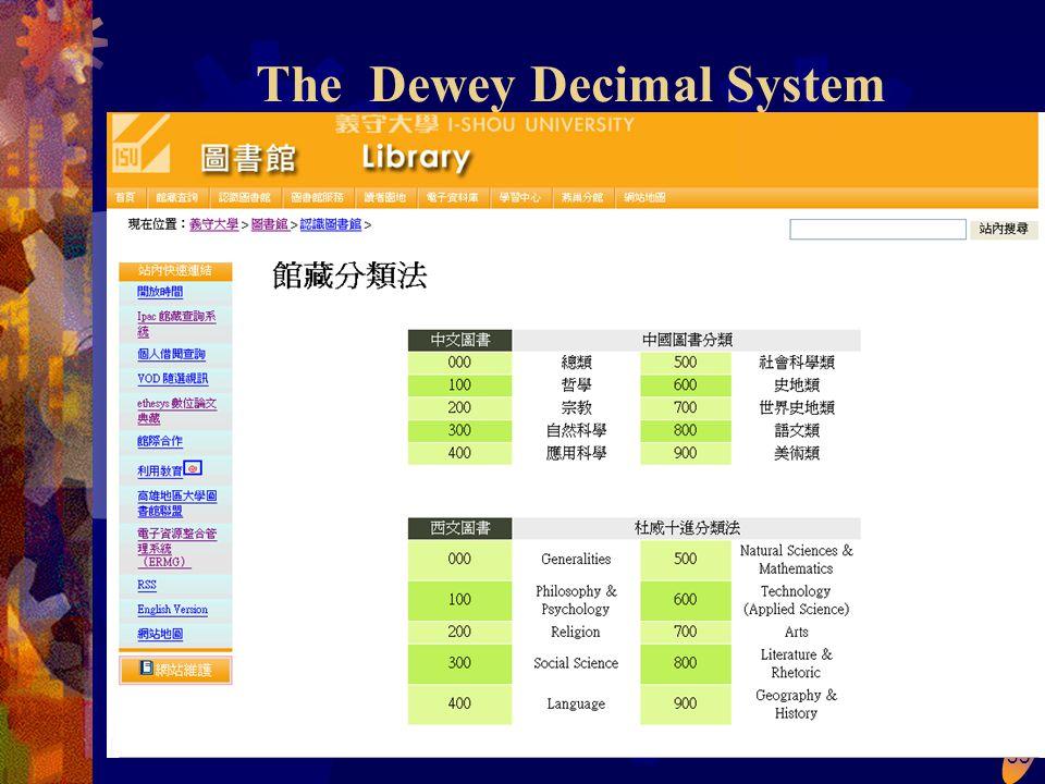 35 The Dewey Decimal System