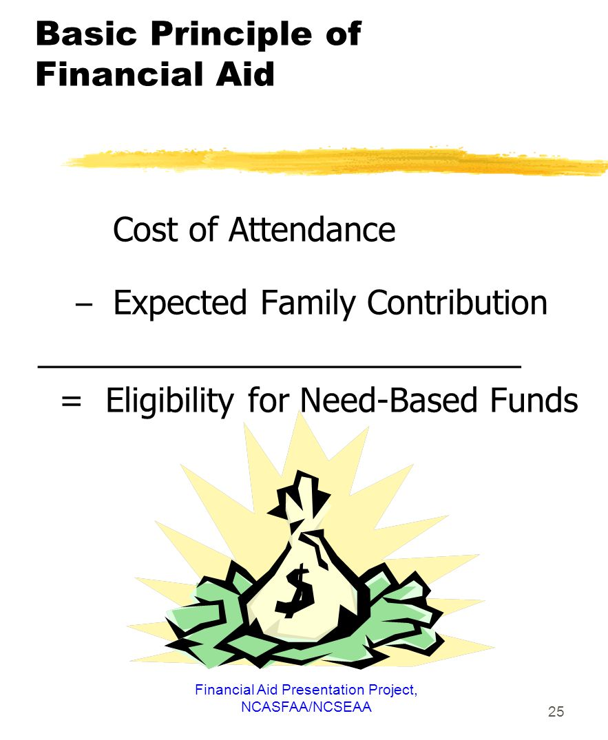 Financial Aid Presentation Project, NCASFAA/NCSEAA 25 Basic Principle of Financial Aid Cost of Attendance – Expected Family Contribution __________________________ = Eligibility for Need-Based Funds