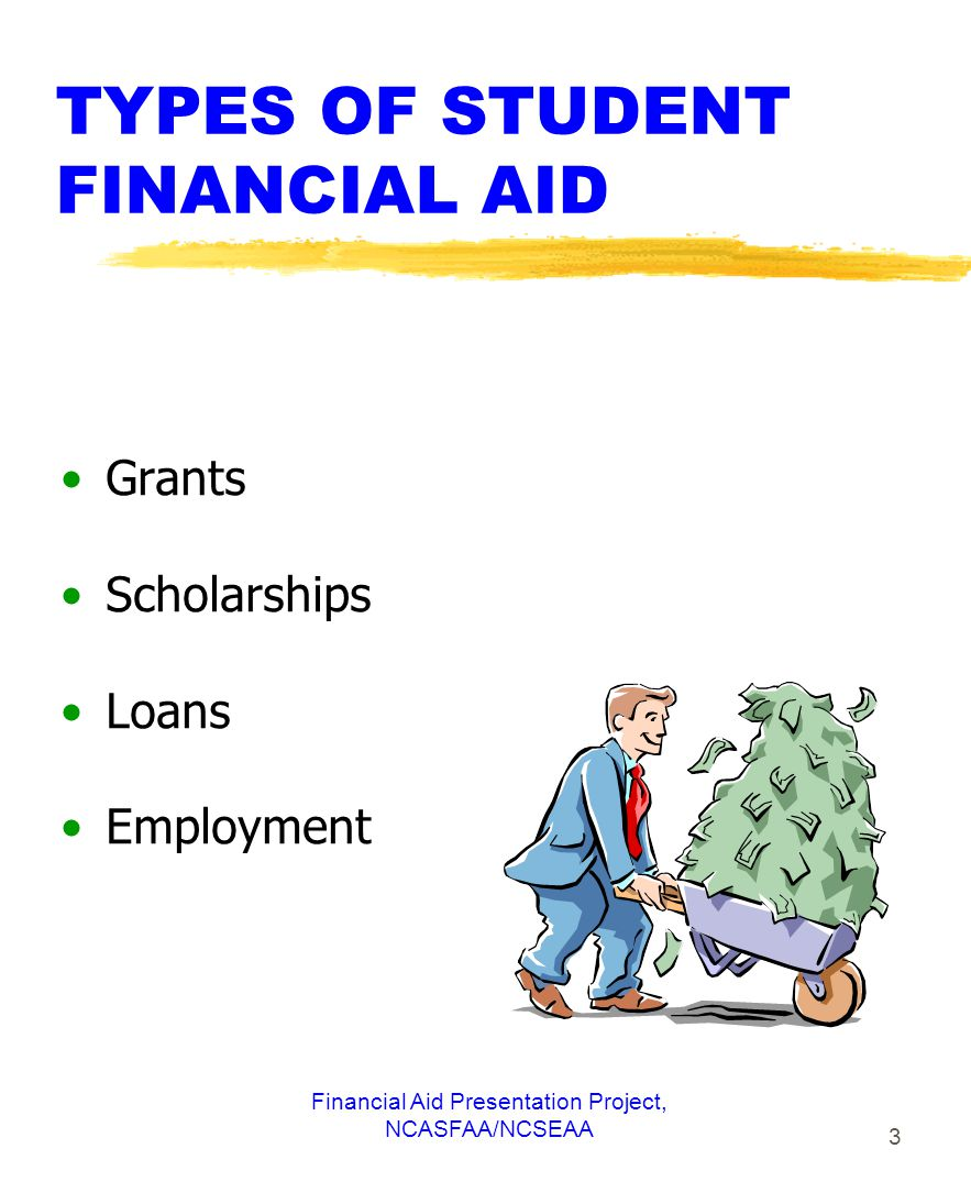 Financial Aid Presentation Project, NCASFAA/NCSEAA 3 TYPES OF STUDENT FINANCIAL AID Grants Scholarships Loans Employment