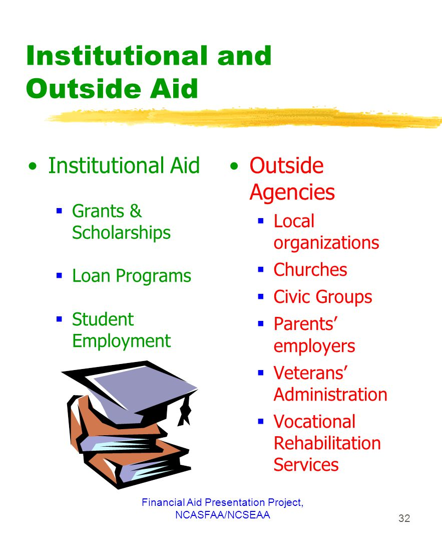 Financial Aid Presentation Project, NCASFAA/NCSEAA 32 Institutional and Outside Aid Institutional Aid  Grants & Scholarships  Loan Programs  Student Employment Outside Agencies  Local organizations  Churches  Civic Groups  Parents' employers  Veterans' Administration  Vocational Rehabilitation Services