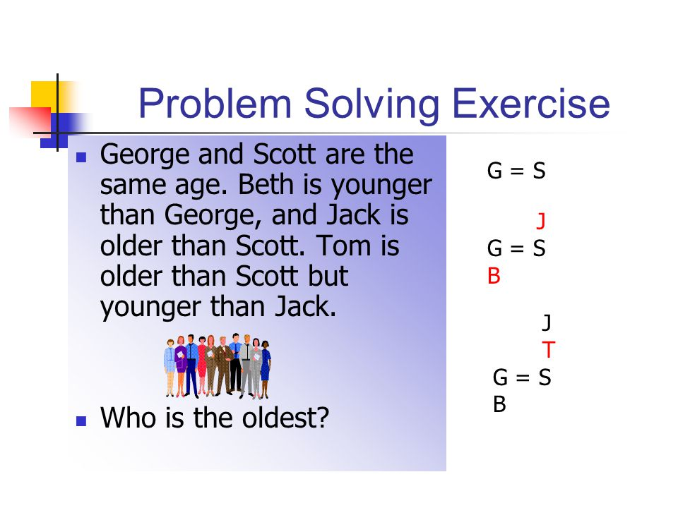 Problem Solving Exercise George and Scott are the same age.