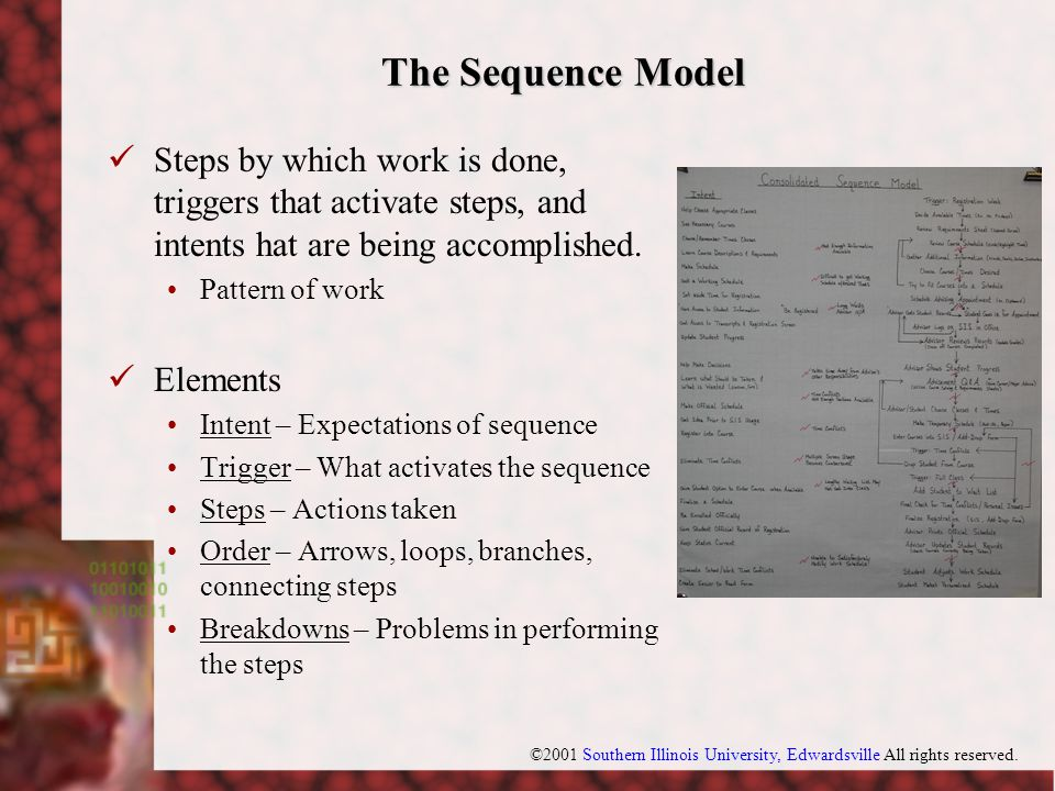 ©2001 Southern Illinois University, Edwardsville All rights reserved. The Sequence Model Steps by which work is done, triggers that activate steps, an