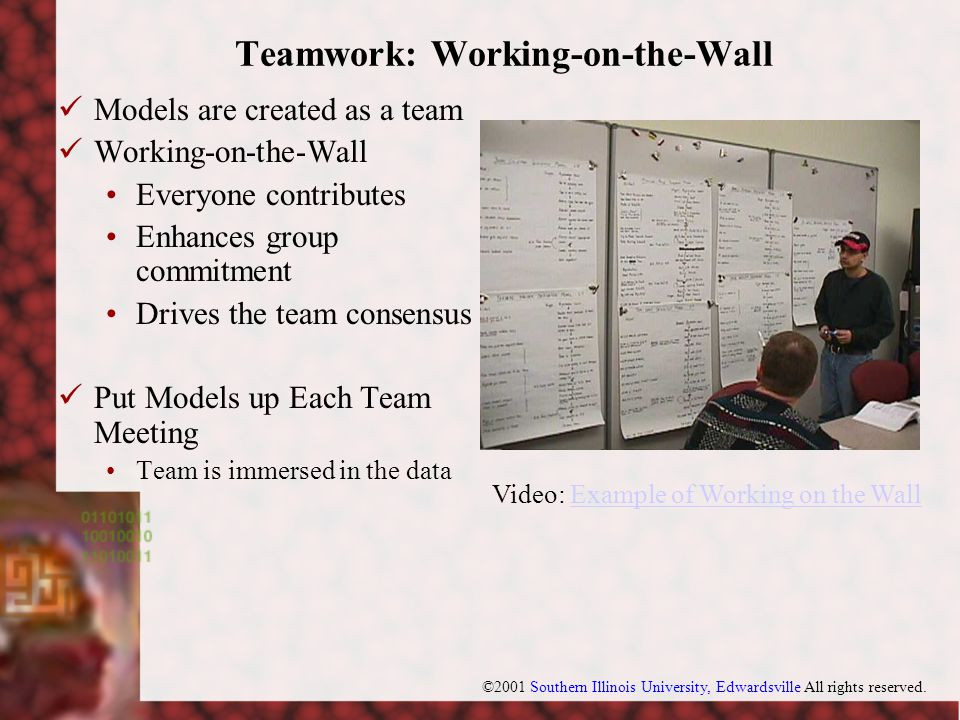 ©2001 Southern Illinois University, Edwardsville All rights reserved. Teamwork: Working-on-the-Wall Models are created as a team Working-on-the-Wall E