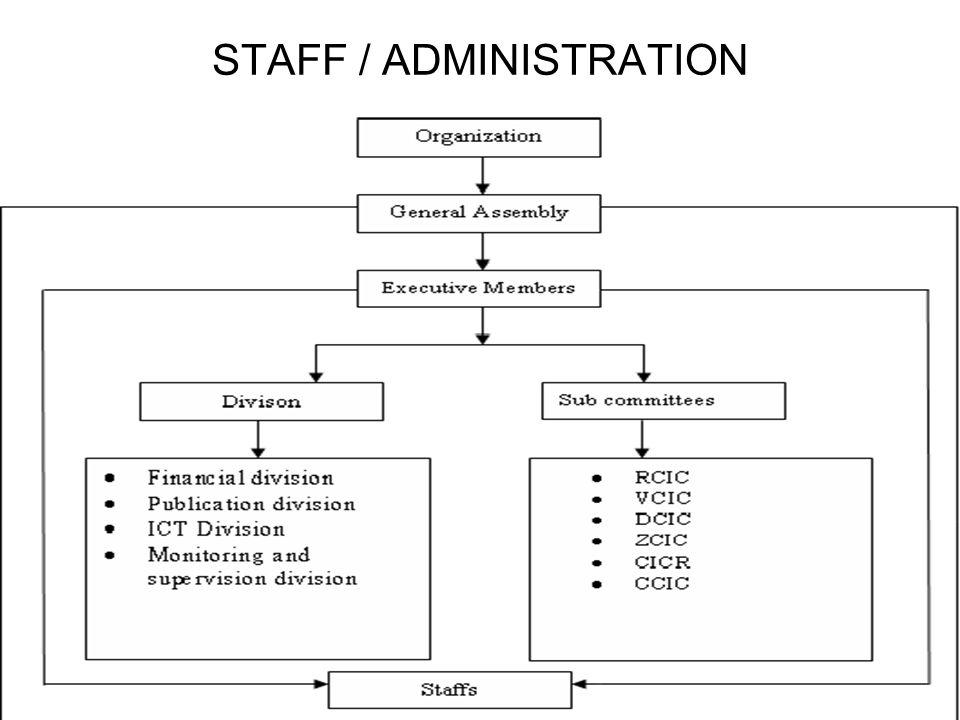 STAFF / ADMINISTRATION