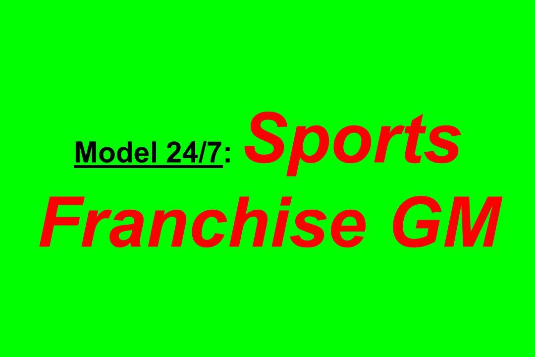 Model 24/7: Sports Franchise GM