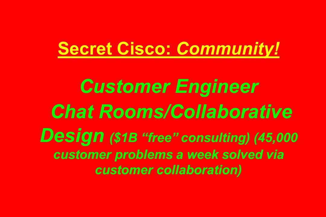 Secret Cisco: Community.