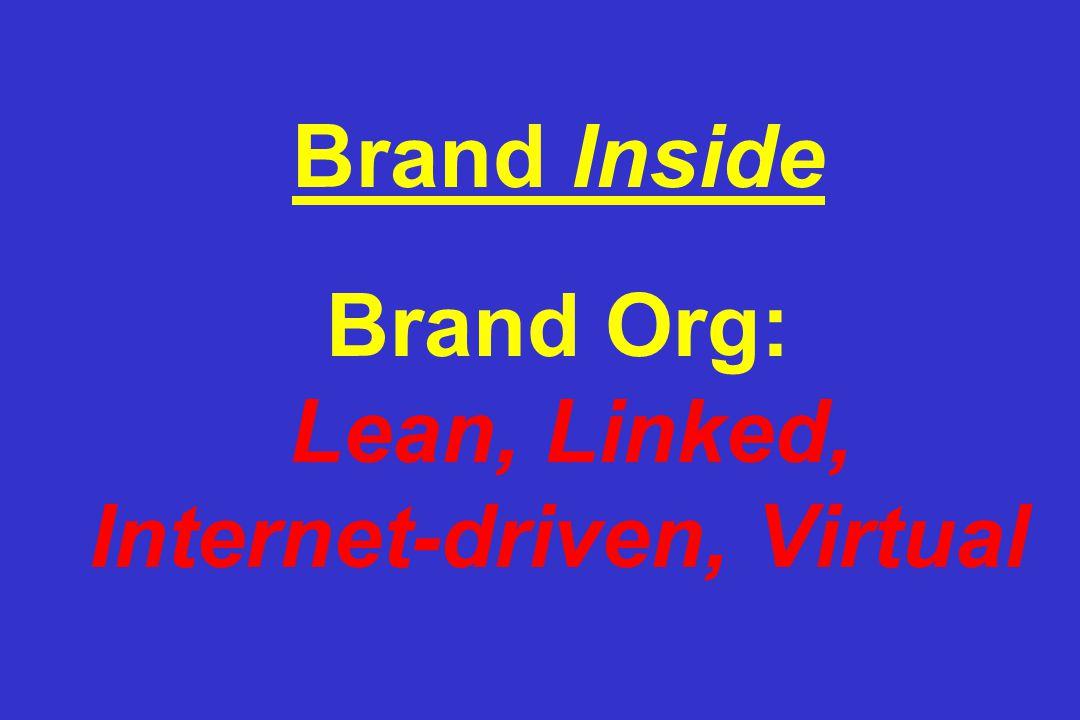 Brand Inside Brand Org: Lean, Linked, Internet-driven, Virtual