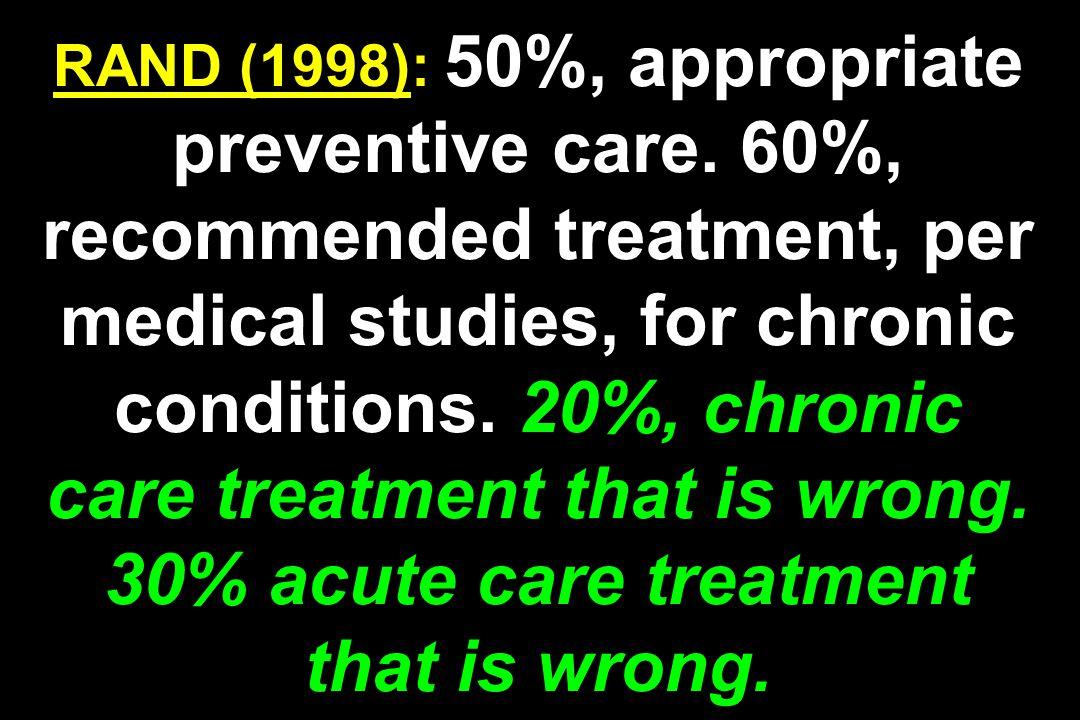 RAND (1998): 50%, appropriate preventive care.