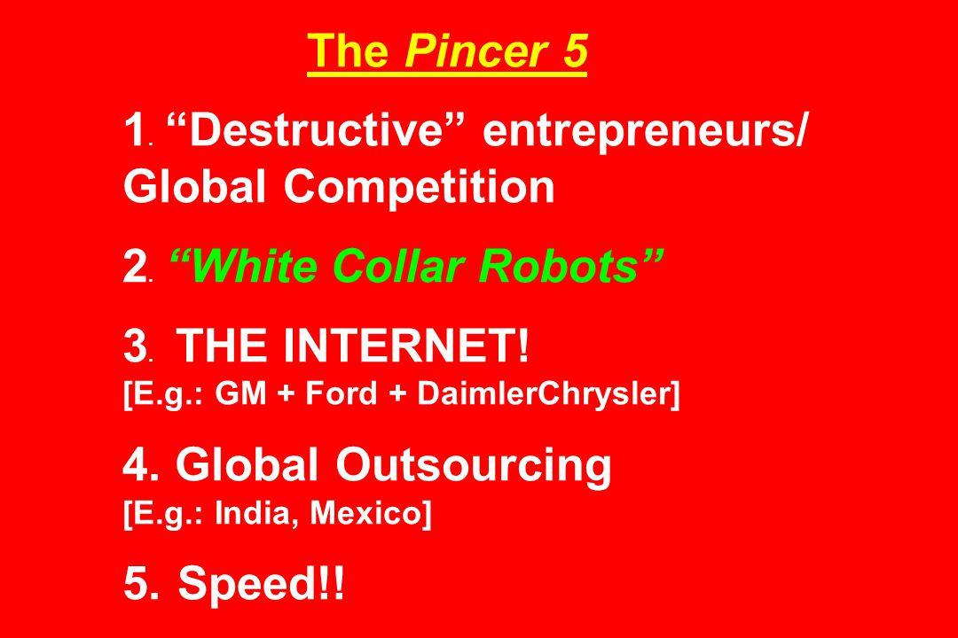 The Pincer 5 1. Destructive entrepreneurs/ Global Competition 2.