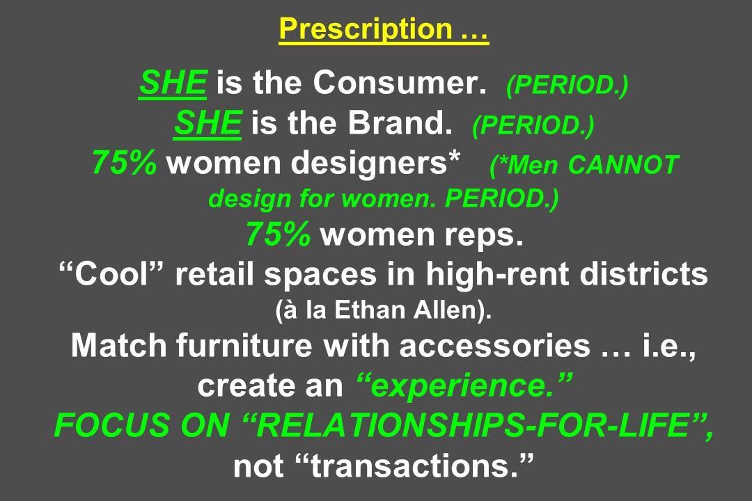 Prescription … SHE is the Consumer. (PERIOD.) SHE is the Brand.
