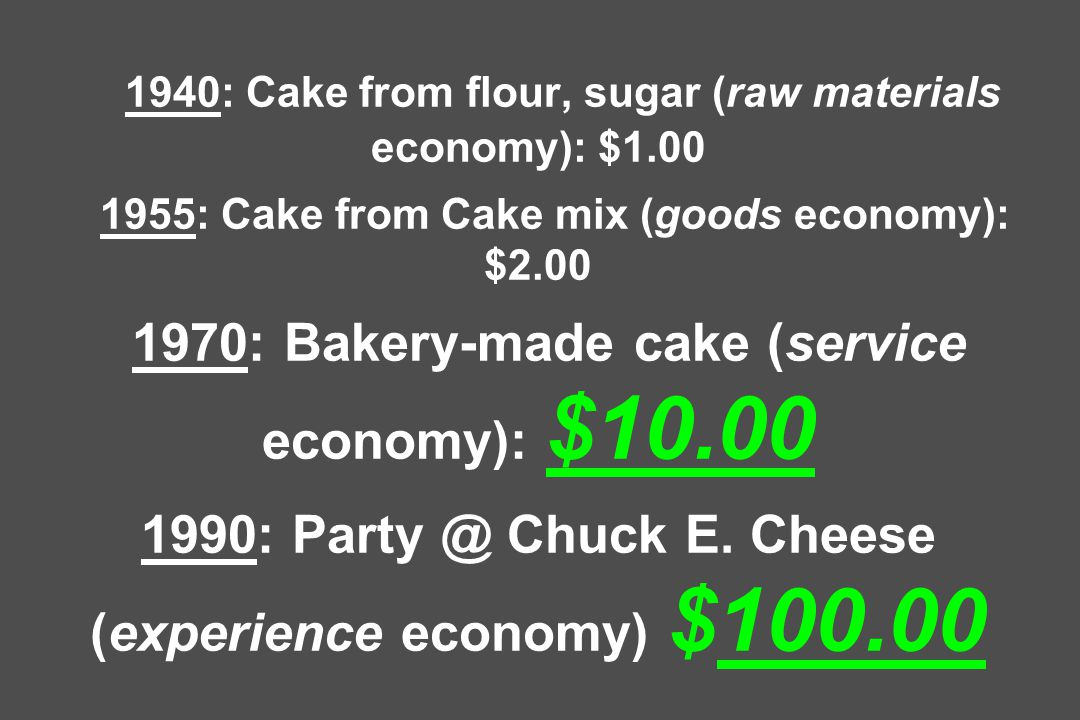 1940: Cake from flour, sugar (raw materials economy): $1.00 1955: Cake from Cake mix (goods economy): $2.00 1970: Bakery-made cake (service economy): $10.00 1990: Party @ Chuck E.