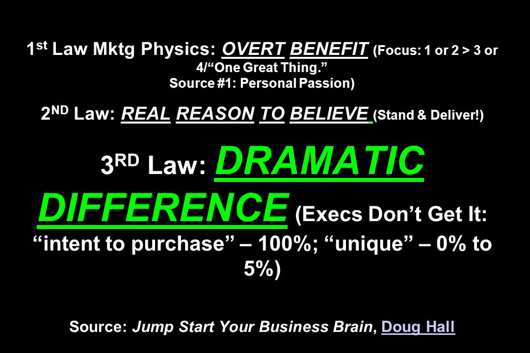 1 st Law Mktg Physics: OVERT BENEFIT (Focus: 1 or 2 > 3 or 4/ One Great Thing. Source #1: Personal Passion) 2 ND Law: REAL REASON TO BELIEVE (Stand & Deliver!) 3 RD Law: DRAMATIC DIFFERENCE (Execs Don't Get It: intent to purchase – 100%; unique – 0% to 5%) Source: Jump Start Your Business Brain, Doug HallDoug Hall