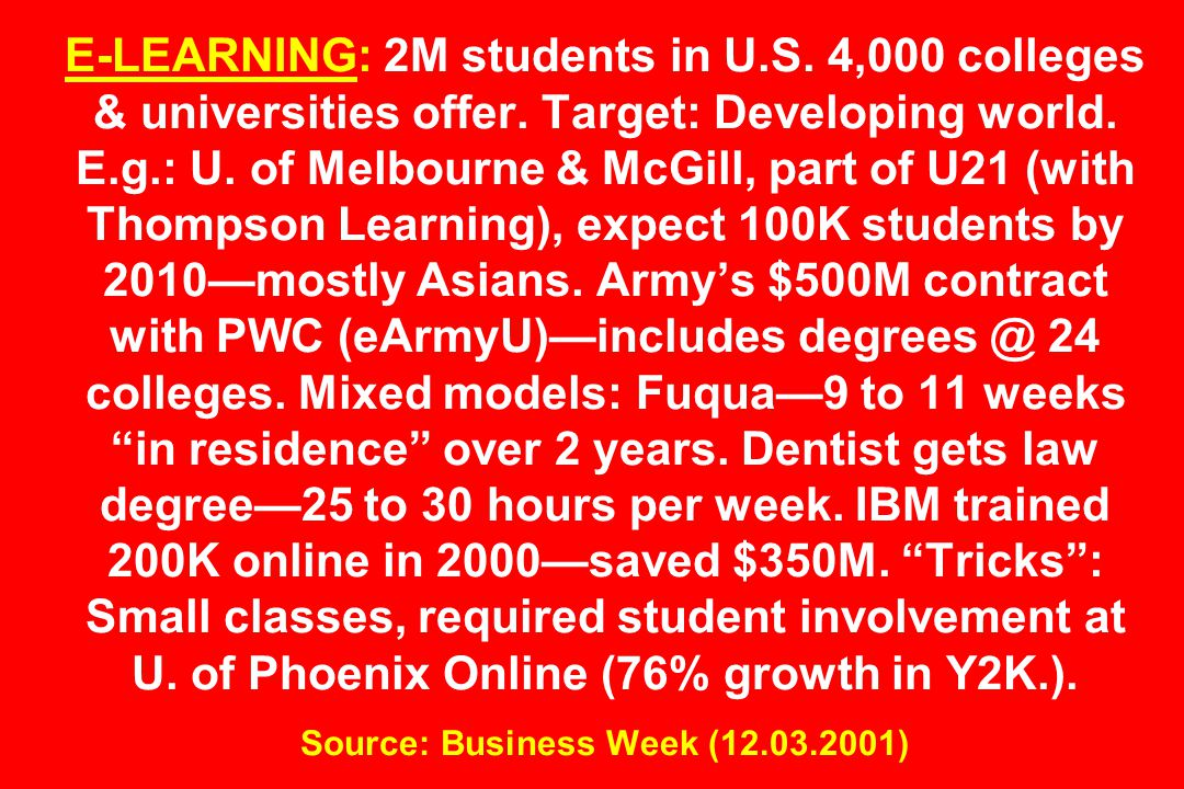 E-LEARNING: 2M students in U.S. 4,000 colleges & universities offer.