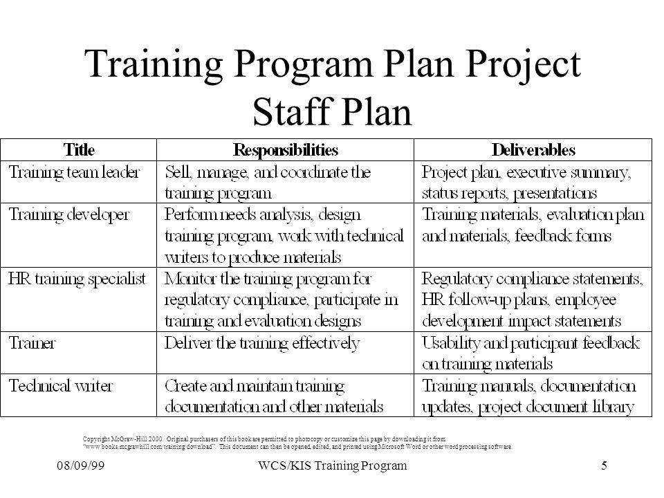 08/09/995WCS/KIS Training Program Training Program Plan Project Staff Plan Copyright McGraw-Hill 2000.