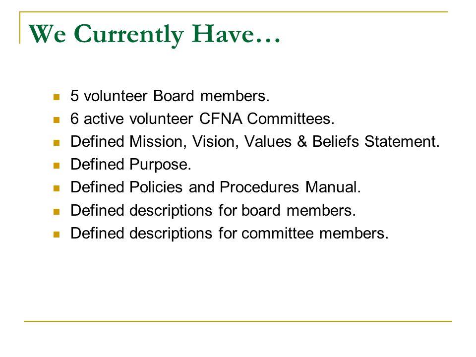 We Currently Have… 5 volunteer Board members. 6 active volunteer CFNA Committees.