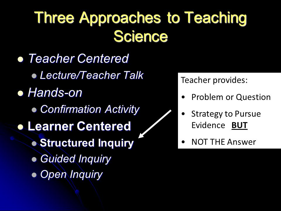 Three Approaches to Teaching Science Teacher Centered Teacher Centered Lecture/Teacher Talk Lecture/Teacher Talk Hands-on Hands-on Confirmation Activity Confirmation Activity Learner Centered Learner Centered Structured Inquiry Structured Inquiry Guided Inquiry Guided Inquiry Open Inquiry Open Inquiry Teacher provides: Problem or Question Strategy to Pursue Evidence BUT NOT THE Answer