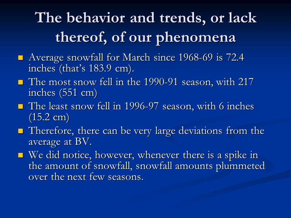 The behavior and trends, or lack thereof, of our phenomena Average snowfall for March since 1968-69 is 72.4 inches (that's 183.9 cm).