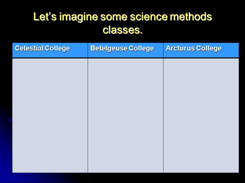 Let's imagine some science methods classes. Celestial College Betelgeuse College Arcturus College