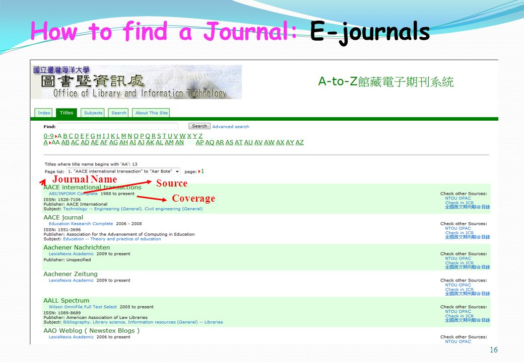 16 Journal Name Source CoverageJournal Name Source Coverage