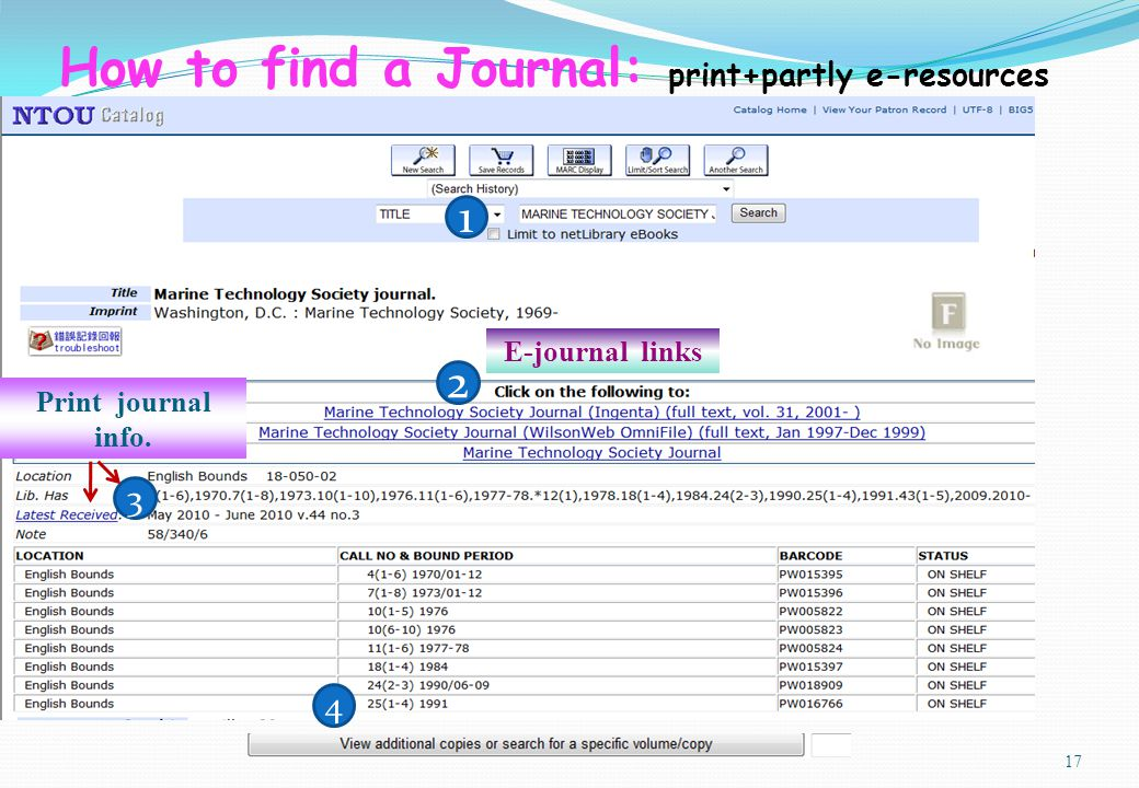 17 2 1 4 3 How to find a Journal: print+partly e-resources Print journal info. E-journal links