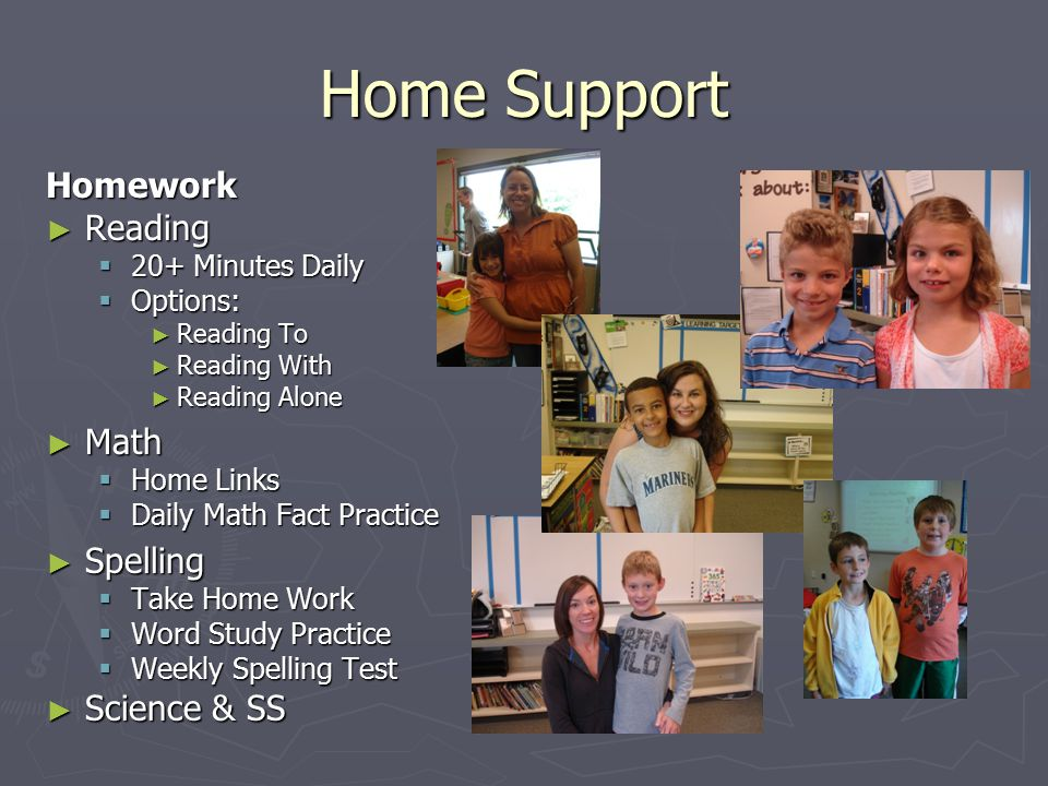 Home Support Homework ► Reading  20+ Minutes Daily  Options: ► Reading To ► Reading With ► Reading Alone ► Math  Home Links  Daily Math Fact Practice ► Spelling  Take Home Work  Word Study Practice  Weekly Spelling Test ► Science & SS