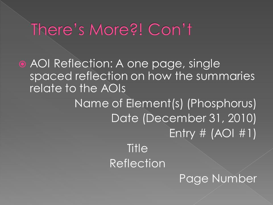  AOI Reflection: A one page, single spaced reflection on how the summaries relate to the AOIs Name of Element(s) (Phosphorus) Date (December 31, 2010) Entry # (AOI #1) Title Reflection Page Number