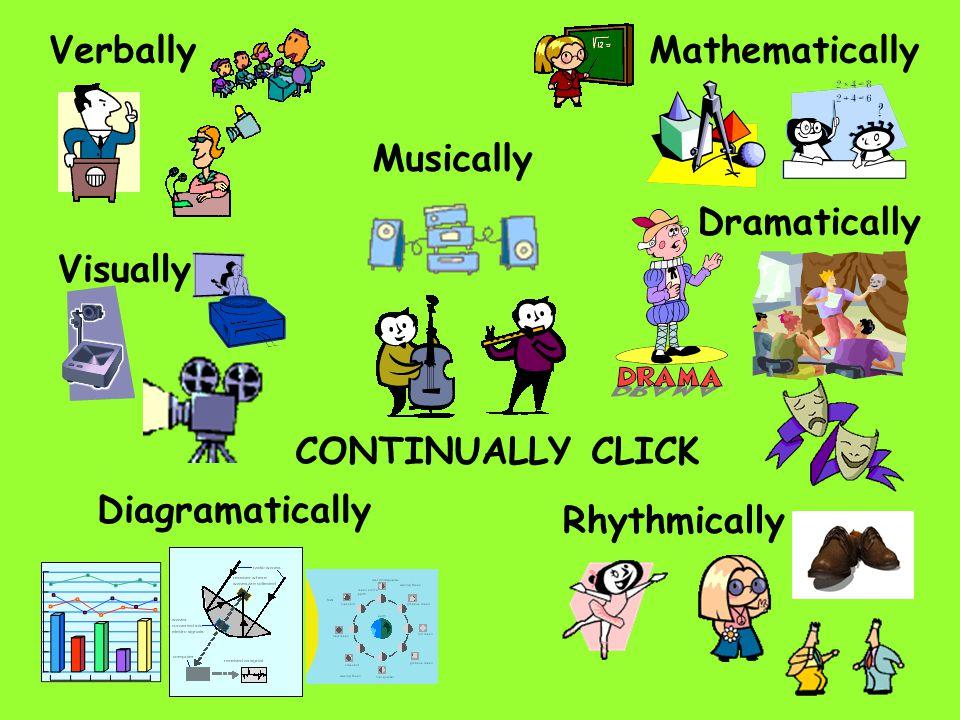 VerballyMathematically Visually Diagramatically Dramatically Rhythmically Musically CONTINUALLY CLICK