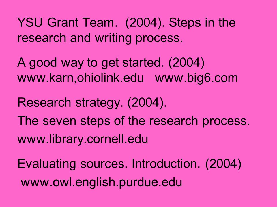 YSU Grant Team. (2004). Steps in the research and writing process. A good way to get started. (2004) www.karn,ohiolink.edu www.big6.com Research strat