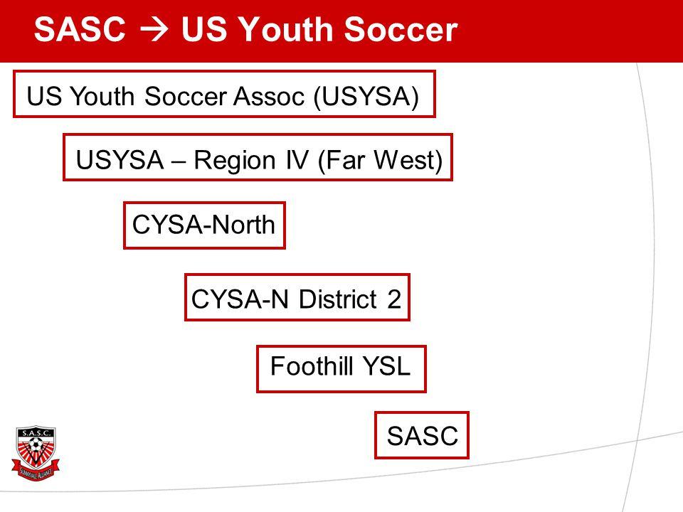 SASC  US Youth Soccer US Youth Soccer Assoc (USYSA) CYSA-North CYSA-N District 2 Foothill YSL SASC USYSA – Region IV (Far West)