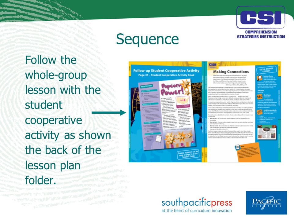 Sequence Follow the whole-group lesson with the student cooperative activity as shown the back of the lesson plan folder.