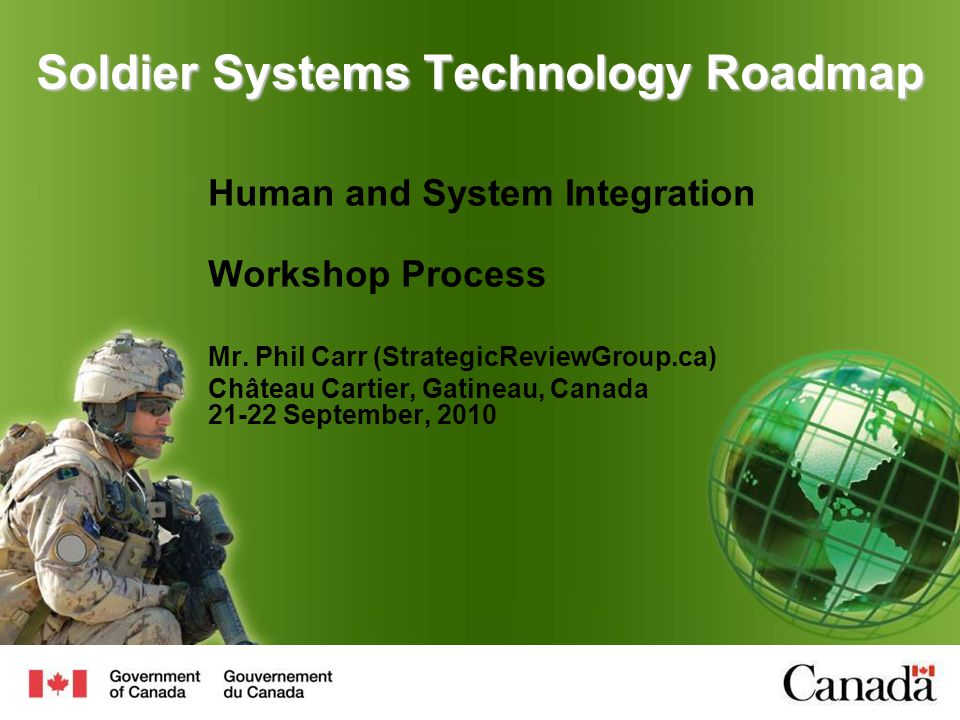 Soldier Systems Technology Roadmap Human and System Integration Workshop Process Mr.