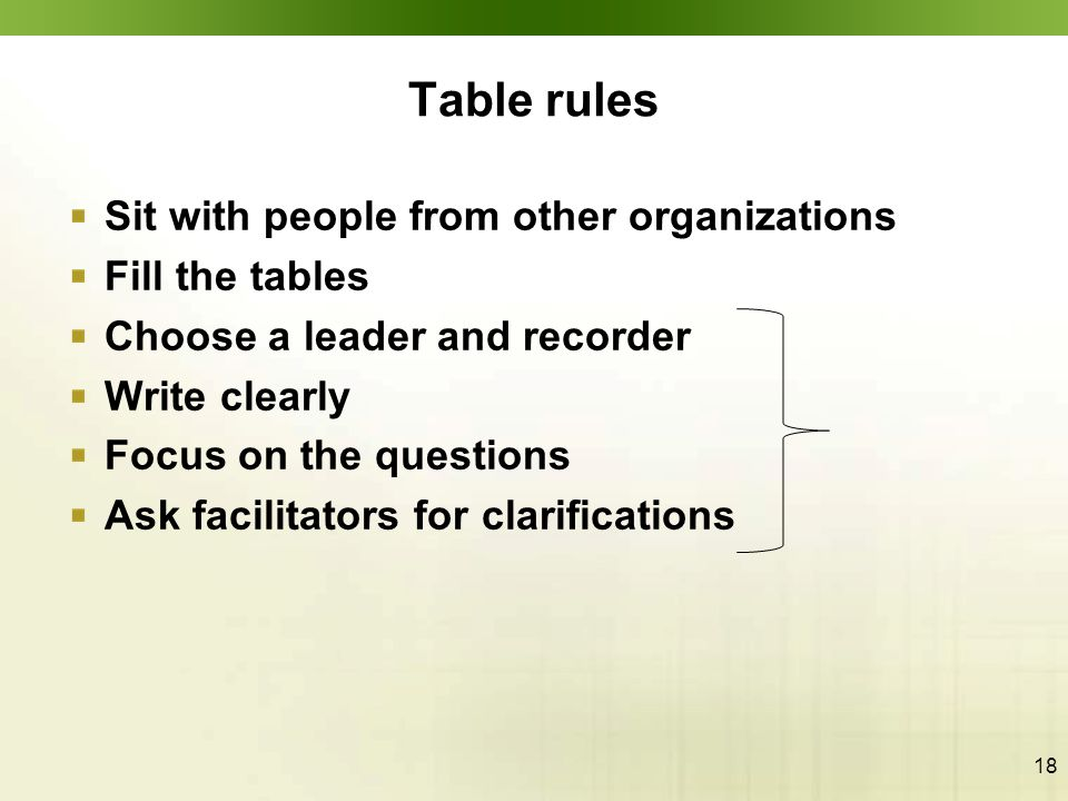 18 Table rules Sit with people from other organizations Fill the tables Choose a leader and recorder Write clearly Focus on the questions Ask facilita