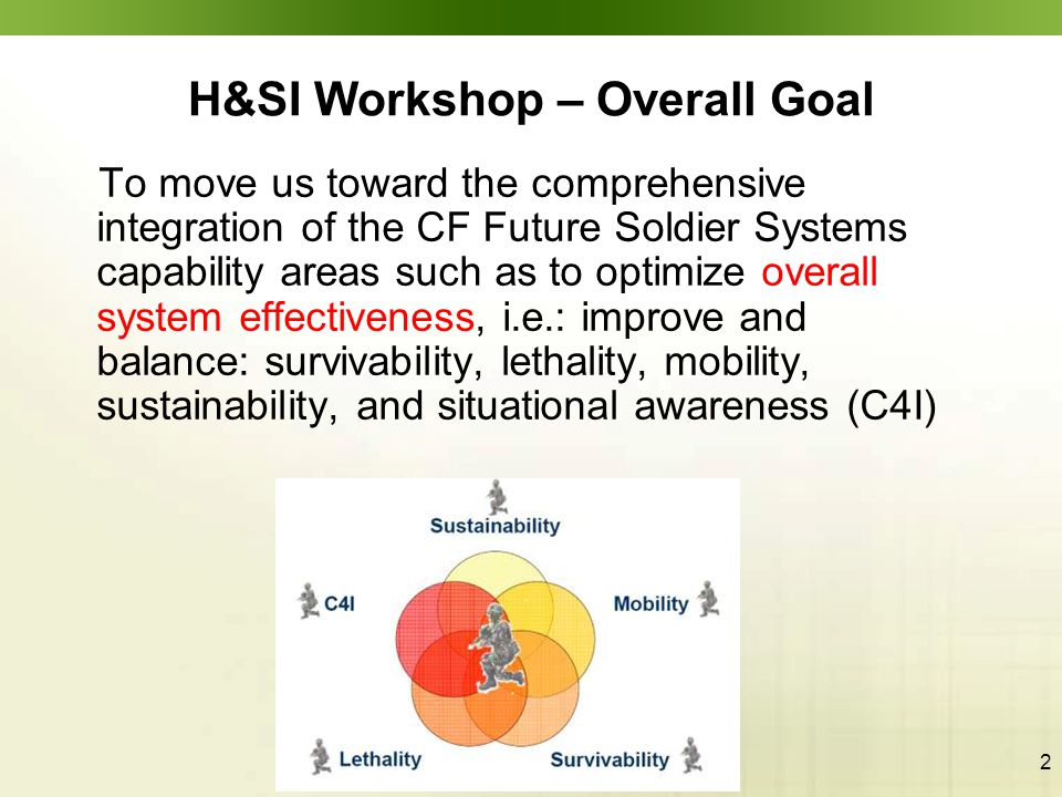 2 H&SI Workshop – Overall Goal To move us toward the comprehensive integration of the CF Future Soldier Systems capability areas such as to optimize overall system effectiveness, i.e.: improve and balance: survivability, lethality, mobility, sustainability, and situational awareness (C4I)