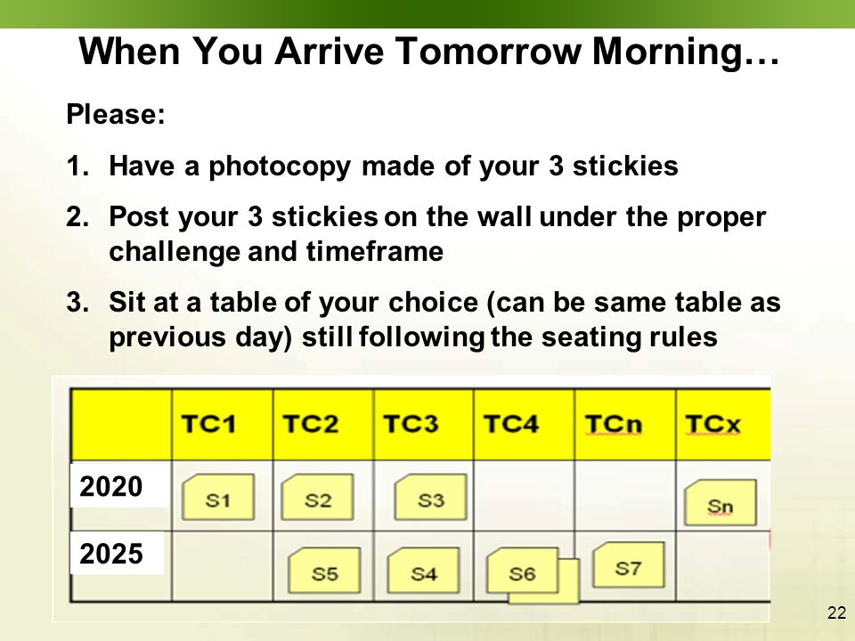 22 When You Arrive Tomorrow Morning… Please: 1.Have a photocopy made of your 3 stickies 2.Post your 3 stickies on the wall under the proper challenge and timeframe 3.Sit at a table of your choice (can be same table as previous day) still following the seating rules 2020 2025