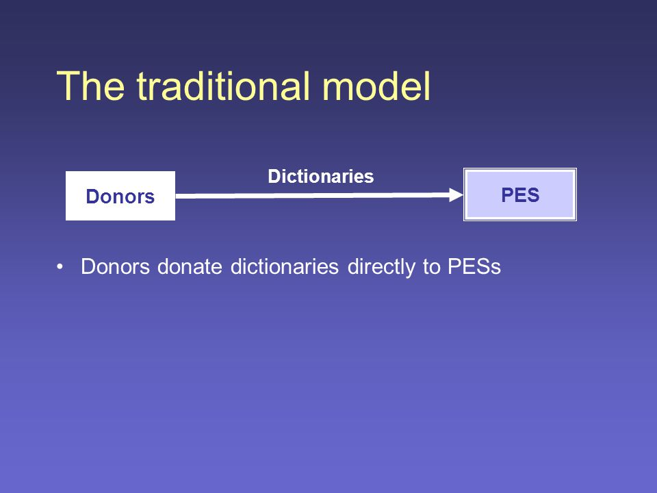 PES Donors Dictionaries The traditional model Donors donate dictionaries directly to PESs