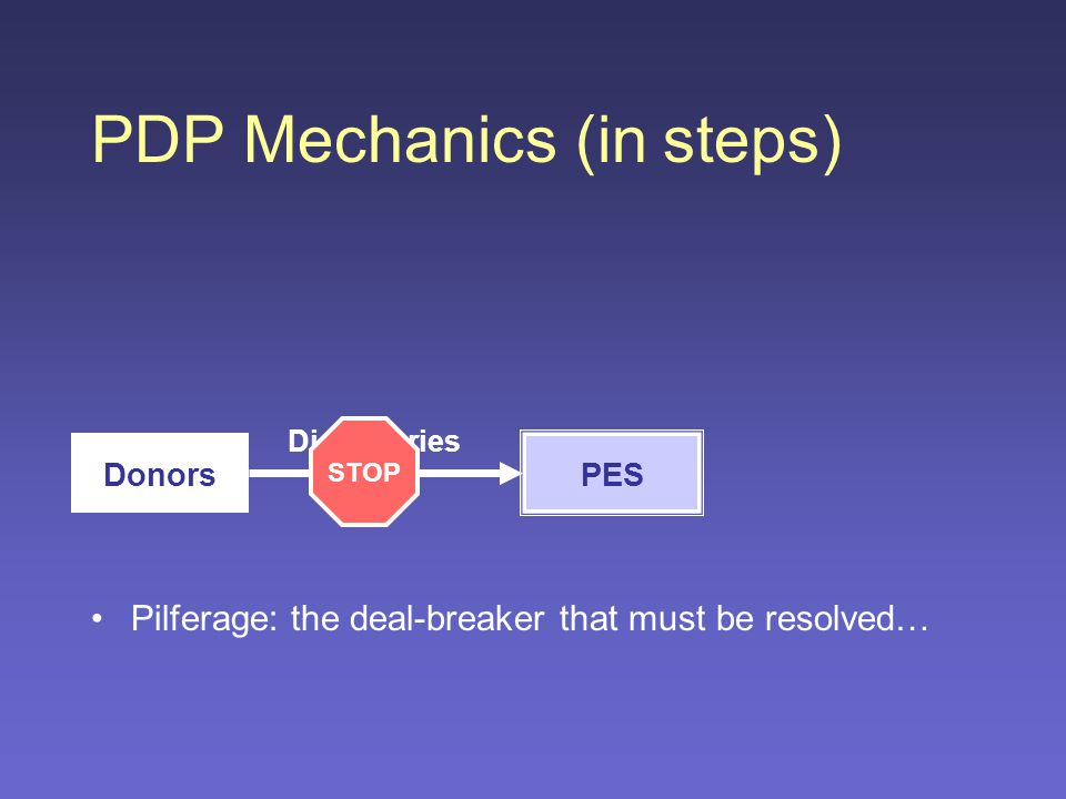PDP Mechanics (in steps) Donors PES Pilferage: the deal-breaker that must be resolved… Dictionaries STOP