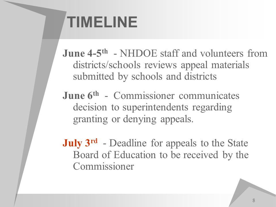 8 TIMELINE June 4-5 th - NHDOE staff and volunteers from districts/schools reviews appeal materials submitted by schools and districts June 6 th - Commissioner communicates decision to superintendents regarding granting or denying appeals.
