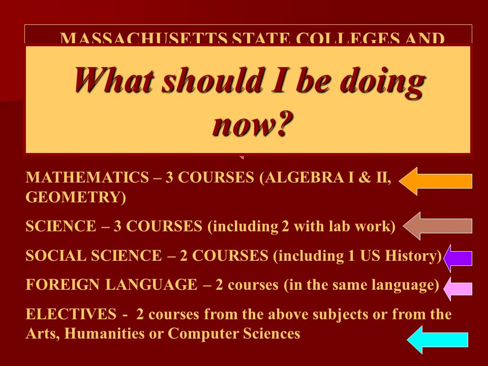 MASSACHUSETTS STATE COLLEGES AND UNIVERSITY MINIMUM ADMISSIONS STANDARDS REQUIRED COURSES ENGLISH – 4 COURSES MATHEMATICS – 3 COURSES (ALGEBRA I & II, GEOMETRY) SCIENCE – 3 COURSES (including 2 with lab work) SOCIAL SCIENCE – 2 COURSES (including 1 US History) FOREIGN LANGUAGE – 2 courses (in the same language) ELECTIVES - 2 courses from the above subjects or from the Arts, Humanities or Computer Sciences What should I be doing now