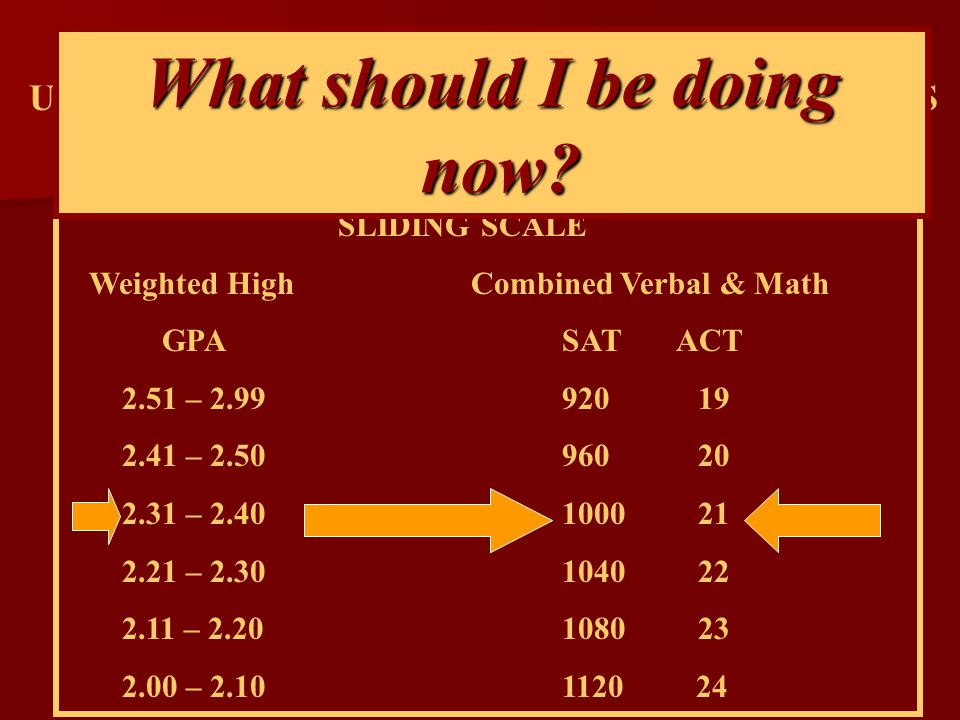 MASSACHUSETTS STATE COLLEGES AND UNIVERSITY MINIMUM ADMISSIONS STANDARDS MINIMUM GPA = 3.0 on a 4.0 scale.